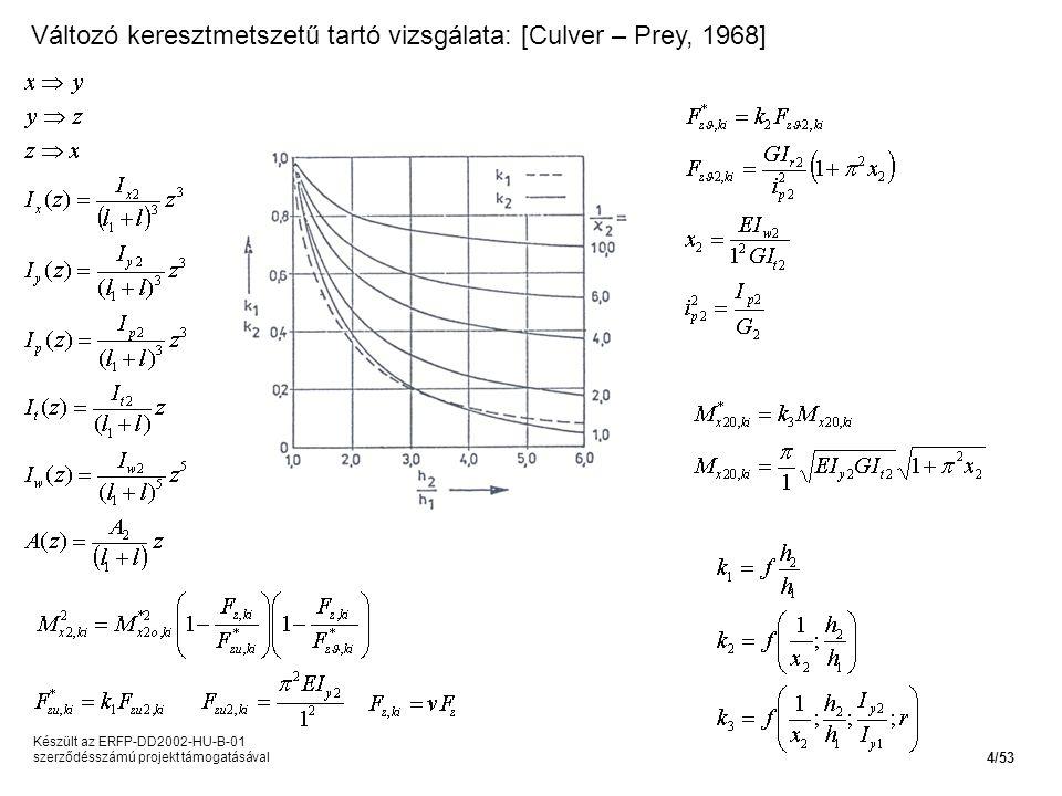 Változó keresztmetszetű tartó vizsgálata: [Culver – Prey, 1968]